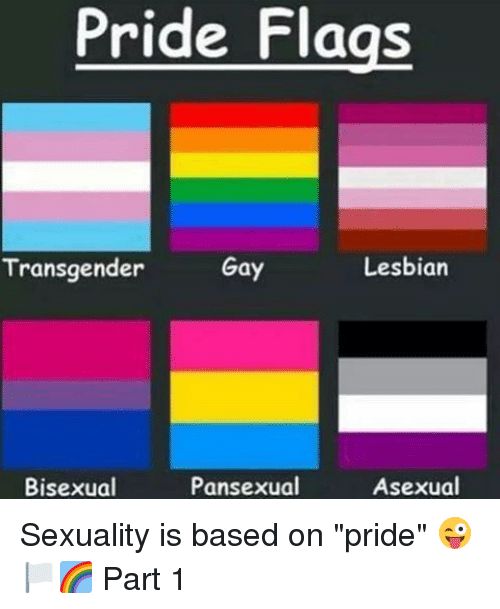 Sexuality pride flags