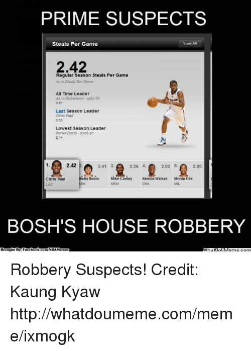 Meme, Nba, and Game: PRIME SUSPECTS  View All  Steals Per Game  2.42  Regular season Steals Per Game  in steals Per Game  All Time Leader  Alvin Robertson -1985-86  Last Season Leader  2.53  Lowest Season Leader  Baron Davis aoo6-o?  2.14  2.03 5.  2.41 3  2.26 4.  2.00  Chns Paul  Ricky Rubio  Mike Conley  Kemba Walker  Monta Ellis  BOSH'S HOUSE ROBBERY Robbery Suspects! Credit: Kaung Kyaw  http://whatdoumeme.com/meme/ixmogk