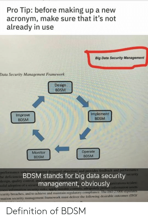 Control, Acronym, and Definition: Pro Tip: before making up a new  acronym, make sure that it's not  already in use  Big Data Security Management  Data Security Management Framework  Design  BDSM  Implement  Improve  BDSM  BDSM  1.  Operate  BDSM  Monitor  BDSM  performance indiriton against designed ohiectives and provides feedback and performance  The deficiencie BDSM stands for big data security  design, quality control, and cont  ful adoption of a securitmanagement, obviously  e information security risks, apply sutable controls adequately pront information assets  ecurity breaches, and to achieve and maintain regulatory compliance. The ISO 27000 suputaites  mation security management framework must deliver the following desirable outcomes (ISO/  security  ganizations to iden- Definition of BDSM