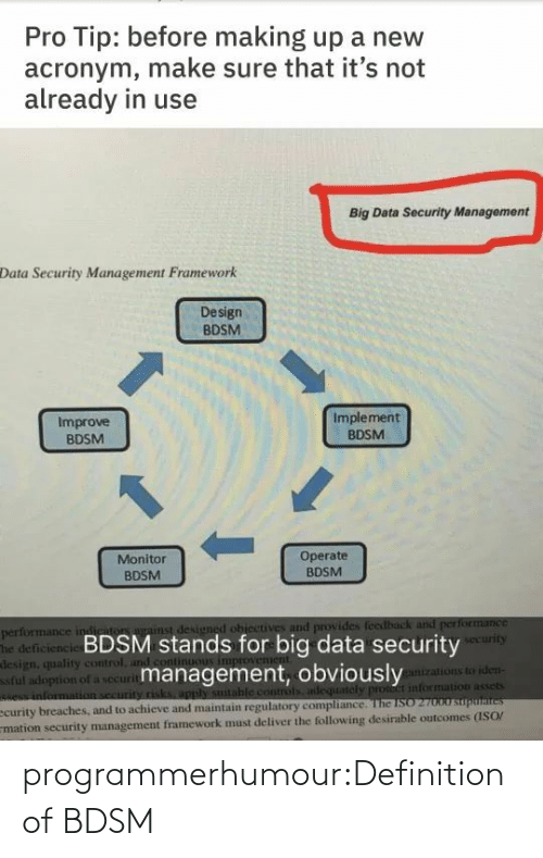 Tumblr, Control, and Acronym: Pro Tip: before making up a new  acronym, make sure that it's not  already in use  Big Data Security Management  Data Security Management Framework  Design  BDSM  Implement  Improve  BDSM  BDSM  1.  Operate  BDSM  Monitor  BDSM  performance indiriton against designed ohiectives and provides feedback and performance  The deficiencie BDSM stands for big data security  design, quality control, and cont  ful adoption of a securitmanagement, obviously  e information security risks, apply sutable controls adequately pront information assets  ecurity breaches, and to achieve and maintain regulatory compliance. The ISO 27000 suputaites  mation security management framework must deliver the following desirable outcomes (ISO/  security  ganizations to iden- programmerhumour:Definition of BDSM