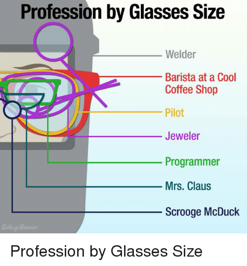 Memes, Coffee, and Cool: Profession by Glasses Size  Welder  Barista at a Cool  Coffee Shop  Pilot  Jeweler  Programmer  Mrs. Claus  Scrooge McDuck Profession by Glasses Size