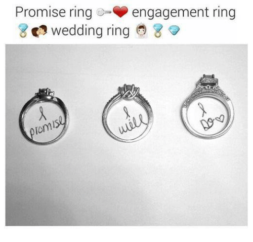 Are promise rings and engagement rings the same