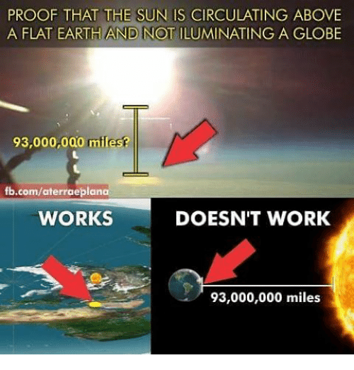 Memes Work And Earth PROOF THAT THE SUN IS CIRCULATING ABOVE A FLAT