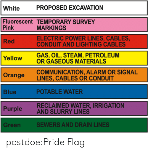 Steam, Target, and Tumblr: PROPOSED EXCAVATION  White  Fluorescent TEMPORARY SURVEY  Pink  MARKINGS  ELECTRIC POWER LINES, CABLES,  CONDUIT AND LIGHTING CABLES  Red  GAS, OIL, STEAM, PETROLEUM  OR GASEOUS MATERIALS  Yellow  COMMUNICATION, ALARM OR SIGNAL  LINES, CABLES OR CONDUIT  Orange  POTABLE WATER  Blue  RECLAIMED WATER, IRRIGATION  AND SLURRY LINES  Purple  SEWERS AND DRAIN LINES  Green postdoe:Pride Flag