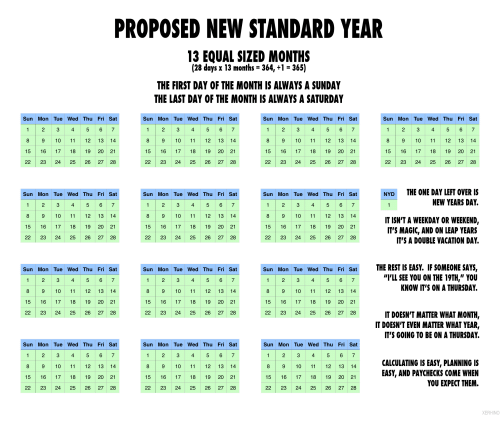 proposed new standard year 13 equal sized months 28 days x 13 months