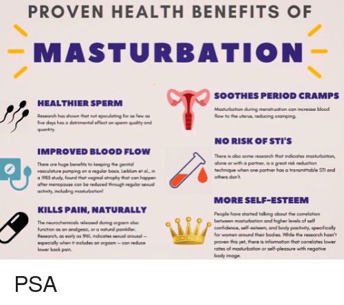 Masturbation and psa levels