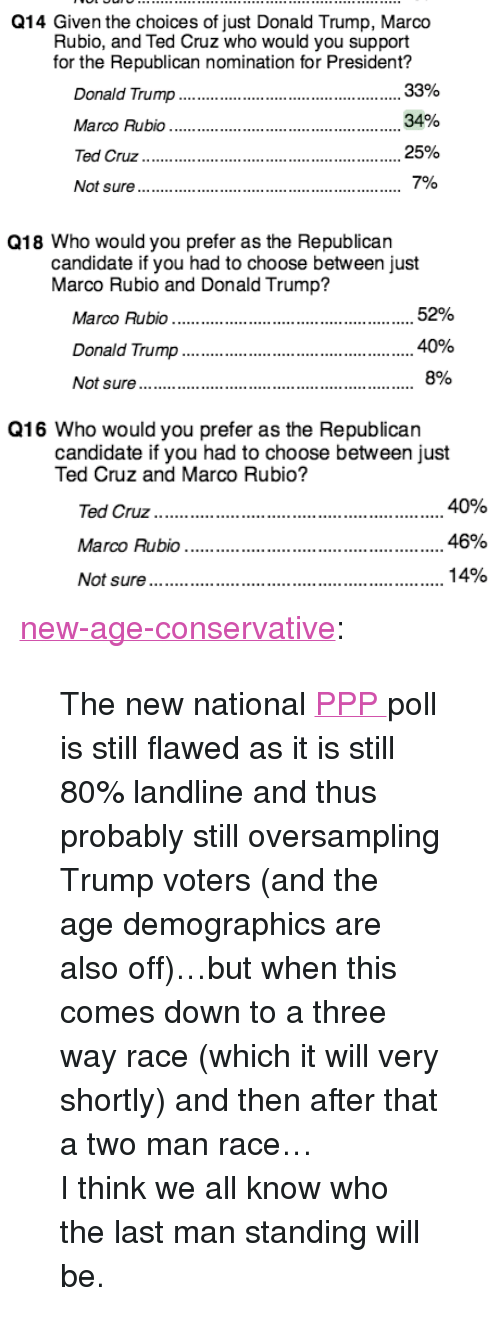 "Donald Trump, Ted, and Ted Cruz: Q14 Given the choices of just Donald Trump, Marco  Rubio, and Ted Cruz who would you support  for the Republican nomination for President?  33%  34%  25%  7%  Donald Trump  ro  Ted Cruz   Q18 Who would you prefer as the Republican  candidate if you had to choose between just  Marco Rubio and Donald Trump?  Marco Rubio  Donald Trump  Not sure  52%  45%  8%   Q16 Who would you prefer as the Republican  candidate if you had to choose between just  Ted Cruz and Marco Rubio?  Ted Cruz  Marco Rubio  Not sure  AS%  46%  14% <p><a class=""tumblr_blog"" href=""http://new-age-conservative.tumblr.com/post/138715174695"">new-age-conservative</a>:</p> <blockquote> <p>The new national <a href=""http://www.publicpolicypolling.com/pdf/2015/PPP_Release_National_20416.pdf"">PPP </a>poll is still flawed as it is still 80% landline and thus probably still oversampling Trump voters (and the age demographics are also off)…but when this comes down to a three way race (which it will very shortly) and then after that a two man race…</p> <p>I think we all know who the last man standing will be. <br/></p> </blockquote>"