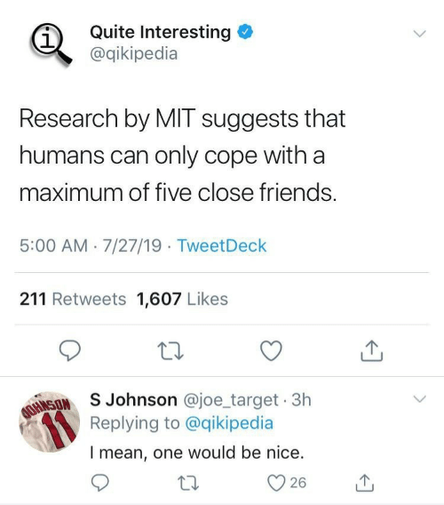 Friends, Target, and Quite: Quite Interesting  @qikipedia  Research by MIT suggests that  humans can only cope with a  maximum of five close friends.  5:00 AM 7/27/19 TweetDeck  211 Retweets 1,607 Likes  AOINSONSJohnson @joe_target 3h  Replying to @qikipedia  Imean, one would be nice.  26