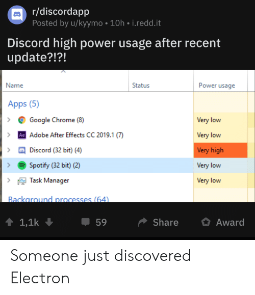 Rdiscordapp Posted by Ukyymo 10h Ireddit Discord High Power