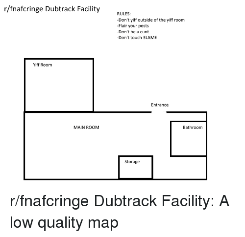 Rfnafcringe Dubtrack Facility Yiff Room MAIN ROOM RULES -Don