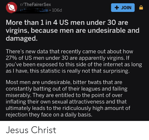 Apparently, Internet, and Jesus: r/TheFairerSex  +JOIN  e 106d  More than 1 in 4 US men under 30 are  virgins, because men are undesirable and  damaged.  There's new data that recently came out about how  27% of US men under 30 are apparently virgins. If  you've been exposed to this side of the internet as long  I have, this statistic is really not that surprising.  Most men are undesirable, bitter twats that are  constantly batting out of their leagues and failing  miserably. They are entitled to the point of over  inflating their own sexual attractiveness and that  ultimately leads to the ridiculously high amount of  rejection they face on a daily basis. Jesus Christ