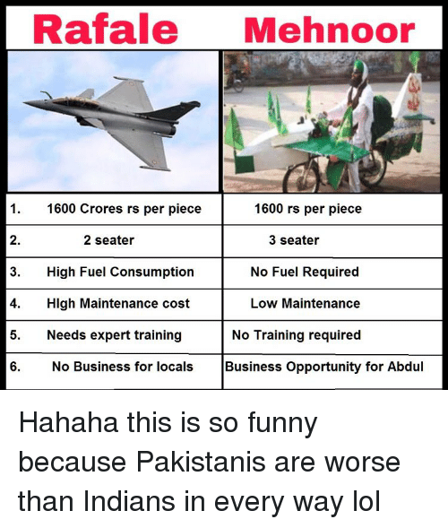 Corporate Letterhead At Rs 3 Piece: 25+ Best Memes About Rafale