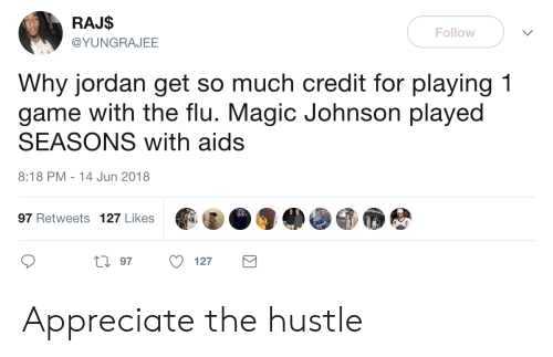 Magic Johnson, Appreciate, and Game: RAJ$  @YUNGRAJEE  Follow  Why jordan get so much credit for playing 1  game with the flu. Magic Johnson played  SEASONS with aids  8:18 PM-14 Jun 2018  97 Retweets 127 Likes  0 97 127 Appreciate the hustle