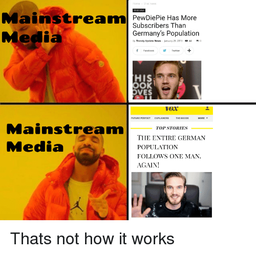Ral News Mainstreamm Pewdiepie Has More Media Subscribers Than