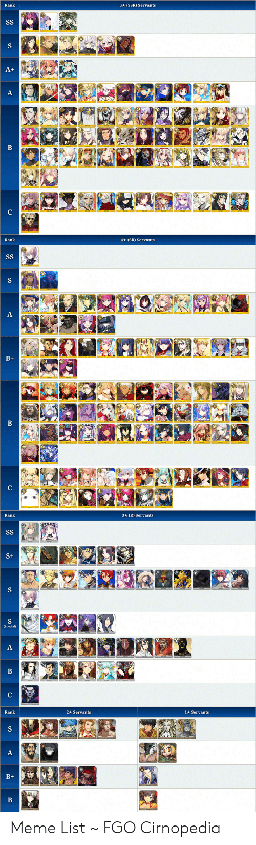 Fgo 2 Star Servants