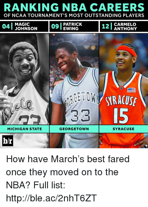 Nba, Best, and Http: RANKING NBA CAREERS  OF NCAA TOURNAMENT'S MOST OUTSTANDING PLAYERS  JOHNSON 09 PATRICK  EWING  121 CARMELO  04 33 15  SYRACUSE  MICHIGAN STATE  GEORGETOWN  br How have March's best fared once they moved on to the NBA?   Full list: http://ble.ac/2nhT6ZT