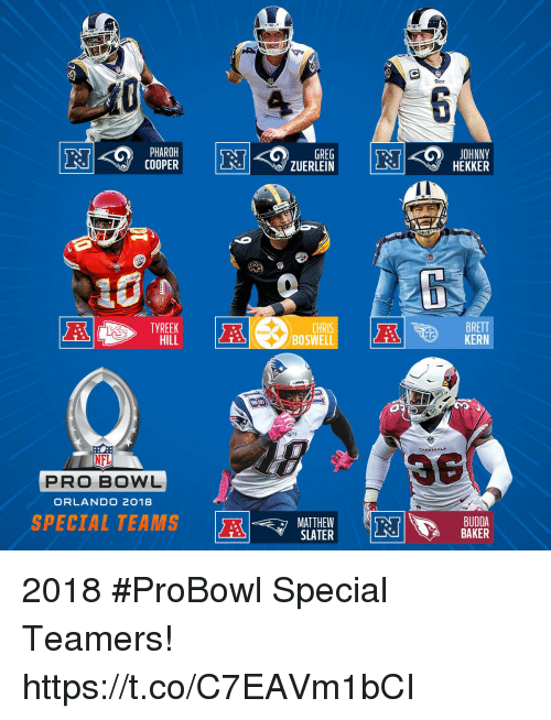 Memes, Cardinals, and Orlando: Rans  PHAROH  COOPER  GREG  ZUERLEIN  JOHNNY  HEKKER  10  TYREEK  HILL  CHRIS  BOSWELL  BRETT  KERN  Steelers  ts  CARDINALS  PRO BOWL  ORLANDO 2018  SPECIAL TEAMS  (マMATTHEW  ITYI  BUDDA  BAKER  SLATER 2018 #ProBowl Special Teamers! https://t.co/C7EAVm1bCI