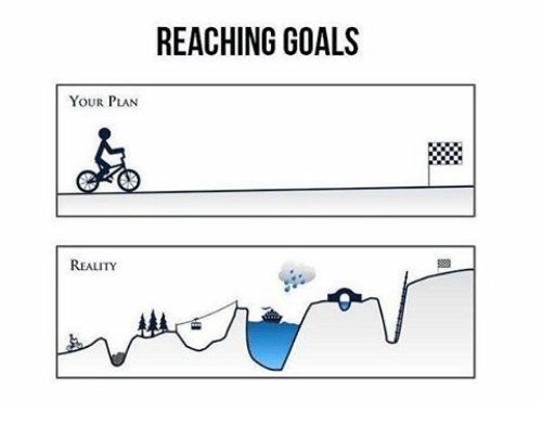 REACHING GOALS YOUR PLAN REALITY