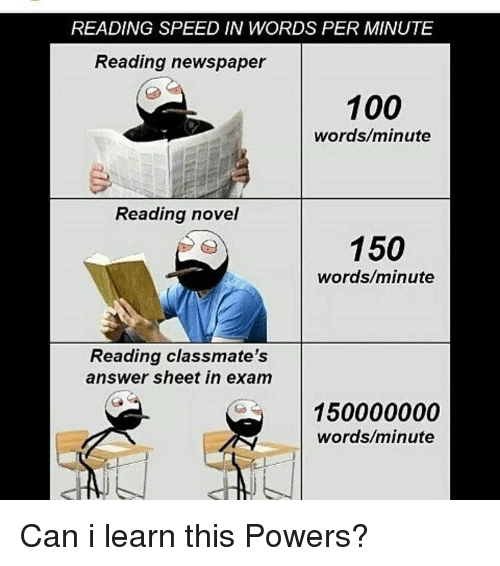 READING SPEED IN WORDS PER MINUTE Reading Newspaper 100 Wordsminute