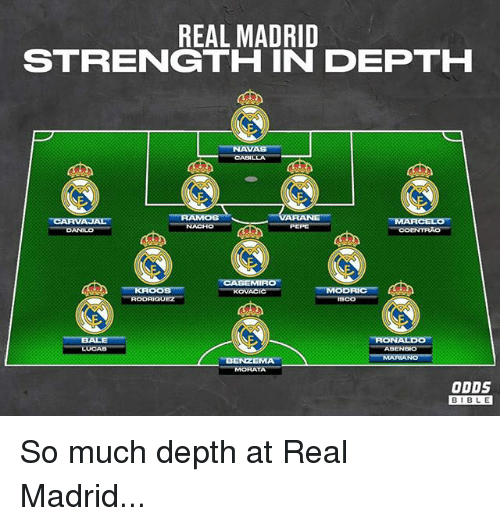 Memes, Real Madrid, and 🤖: REAL MADRID  STRENGTH IN DEPTH  NAVAS  CASILLA  TCARVAJAL  MARCELO  NACHO  KROOS  MODRIC  KOVACIC  BALE  ENZEMA  MORATA  ODDS  BLE So much depth at Real Madrid...