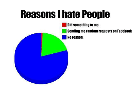 Reasons For No Other I Hate You Meme: Reasons I Hate People Did Something To Me Sending Me