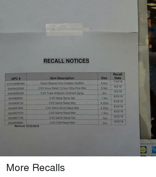 Recall Notices Upc 014100085485 50428432365 50428295250 5042806581