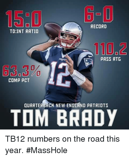 England, Memes, and New England Patriots: RECORD  TO:INT RATIO  PASS RTG  COMPACT  QUARTERBACK NEW ENGLAND PATRIOTS  TOM BRADY TB12 numbers on the road this year.  #MassHole
