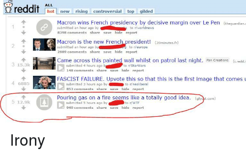 Reddit ALL Hot New Rising Controversial Top Gilded Macron Wins