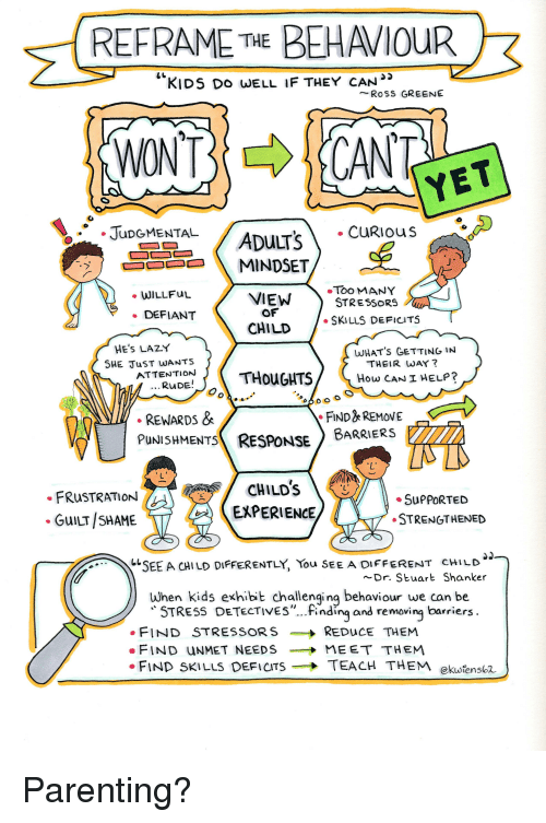 REFRAME THE BEHAVIOUR KIDS Do WELL IF THEY CAN ~RoSS GREENE ...