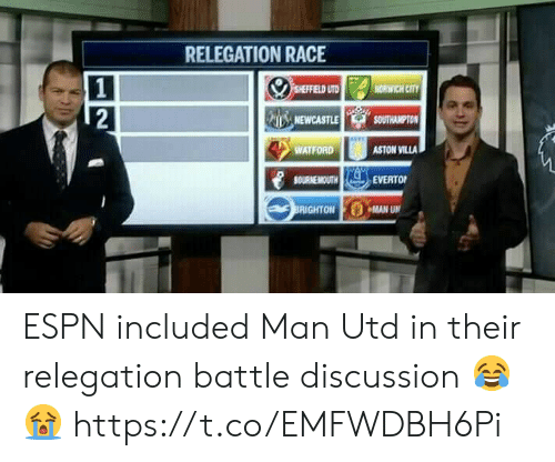 Espn, Memes, and Race: RELEGATION RACE  SHEFFIELD UTD  NORWICH CITY  2  NEWCASTLE  SOUTHAMPTON  WATFORD  ASTON VILLA  BOURNEMOUTH  EVERTO  BRIGHTON MAN UN ESPN included Man Utd in their relegation battle discussion 😂😭 https://t.co/EMFWDBH6Pi