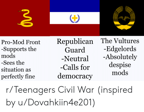 Republican the Vultures -Edgelords -Absolutely Despise Pro