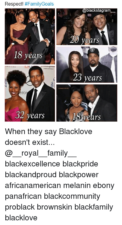 respect familygoals blackstagram 20 years 20 years 18 years 23 25887304 ✅ 25 best memes about royal family royal family memes