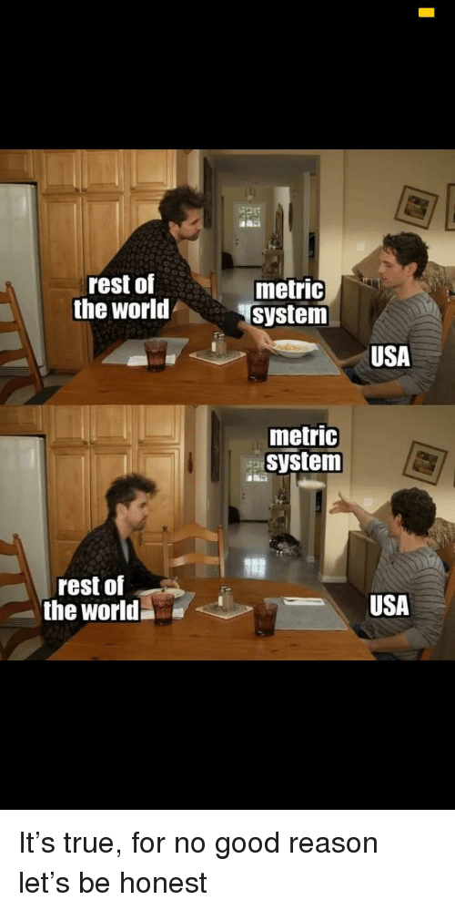 Rest of the World Metric System USA Metric System Rest of the World