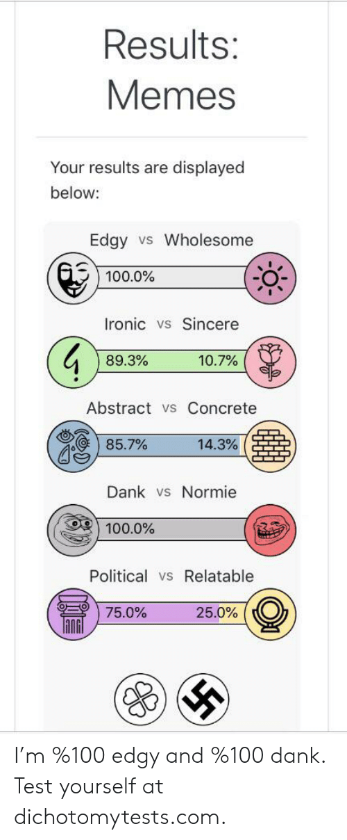 Dank, Ironic, and Memes: Results:  Memes  Your results are displayed  below  Edgy vs Wholesome  100.0%  Ironic vs Sincere  4  89.3%  10.7%  Abstract  Concrete  VS  85.7%  14.3%  Dank vs Normie  100.0%  Political vs Relatable  75.0%  25.0%  TANGI I'm %100 edgy and %100 dank. Test yourself at dichotomytests.com.