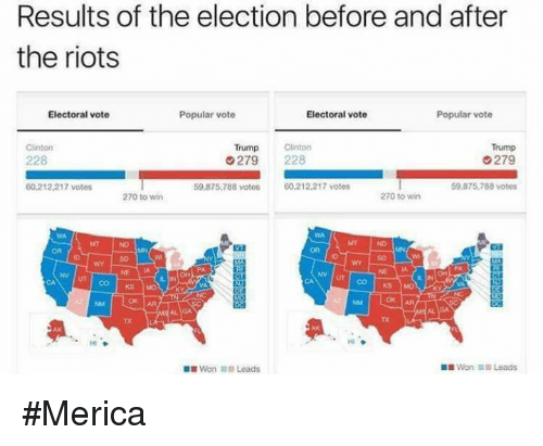 Memes, Riot, and 🤖: Results of the election before and after  the riots  Electoral vote  Popular vote  Electoral vote  Popular vote  Trump  Clinton  Trump Clinton  G279  228  G 279  228  59,875,788 votos  60,212,217 votes  59.875.788 votes  60.212.217 votes  270 to win  270 to win  AA  Won Leads  Won Leads #Merica