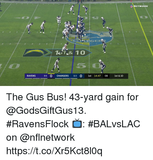 Memes, Chargers, and Ravens: RGER  107,& 10  RAVENS 8-6 O CHARGERS 11-3 0 1st 14:47 08 1st & 10 The Gus Bus!  43-yard gain for @GodsGiftGus13. #RavensFlock  📺: #BALvsLAC on @nflnetwork https://t.co/Xr5Kct8l0q