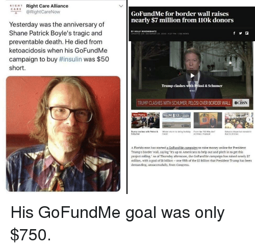 """Florida Man, Money, and Winter: RIGHT Right Care Alliance  CARE  @RightCareNow  GoFundMe for border wall raises  nearly $7 million from 110k donors  Yesterday was the anniversary of  Shane Patrick Boyle's tragic and  preventable death. He died from  ketoacidosis when his GoFundMe  campaign to buy #insulin was $50  short.  UPDATED ON DECEMBER 30, 3018 427 PMCSS WS  Trump clashes with Pelosi & Schumer  3:02  TRUMP CLASHES WITH SCHUMER, PELOSI OVER BORDER WALL  OCBSN  Now Paing  02.1M 1.13 2001  Trump clashes with Pelosi& Winter storm to delay holiday From the 60 inutes  Schamer  Gatwick Arport at  due to drones  stad  chives Hue  A Florida man has started a CoFund Me campaigu to raise money online for President  Trump's border wall, saying """"it's up to Americans to help our and pitch in to get this  project rolling. As of Thursday afternoon, the GoFundMe campaign has raised nearly $7  million, with a goal of S1 billion - one-fifth of the $5 billion that President Trump has been  demanding, unsuccessfully, from Congress."""