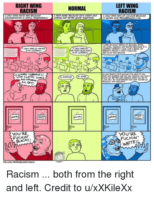Racism, Black, and Good: RIGHT WING  RACISM  LEFT WING  RACISM  NORMAL  I ONLY PATE WHITE MEN BECAUSGE  MISCE&E NATION I.siNFUレPEeeNERACY.  エDATE MARK gecAuse Heng GWEET AND  CA  1 ONLY PATE MEN OF COLOUR gECAUse  IT SHOW HOW PROGRE HIVE I AM  CARING AND WE'RE GOOD TOGETHER.  IHIRF AN 돐XACT RATIO OF BLACK, Reps,  VBLLOWS VAGINA AND WHITESBBCAUGE IFA  ONLY EMPLOY WHITB4  ONLY EMPLOY  THE MOGT QUALIFIED  IN MY COMPANY  IN MY COMPANY  Reese Pece+ IT CAN'T FUNCTION  AND AL40 MUH RACIGM  KNOW ANY BETTER AND AMERLCA MAPE YOU PO IT  ANO EXPLoDING  ALL DAY!.  PEACEFUL AND INNOCENT  WHITES  COLOR  YOU'RE  FUCKIN  WHITE!!  FUCKIN  BLACK!!!