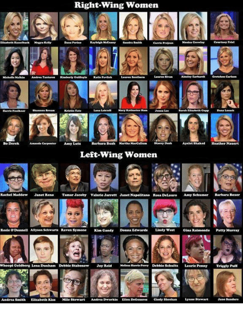 Amy Schumer, Candy, and Ellen DeGeneres: Right-wing women  Megyn Kelly  Dana Perino  Kayleigh McEnany  Sandra Smith  Courtney Priel  Carrie Prejean  Lauren Sivas  Ainsley Earhardt  Kimberly Guilleyte  Shannon Kream  Mary Katharine Nam  Dana Lasveh  Bo Derek  Amanda Carpenter  Amy Lutz Barbara B  Martha Macallum  Stacey Dash  Ayelet Shaked  Heather Nauert  Left-wing women  Rachel Maddow  Janet Reno  Tamar Jacoby  Valerie Jarrett Janet Napolitano Rosa DeLauro  Amy Schumer  Barbara Boxer  Rosie O'Donnell Amy en Schwarti Raven Symone  Donna Edwards  Lindy West  Gina Raimondo  Patty Murray  Kim Candy  Whoopi Goldberg Lena Dunham Debbie Stabenow  Joy Reid Malina Harri Perry Debbie Schultz Laurie Penny Triggly Puis  Lynne Stewart  Andrea Smith  ELizabeth Kiss  Milo Stewart  Andrea Dworkin  Ellen DeGeneres  Cindy Sheehan