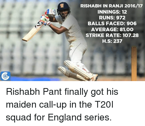 England, Memes, and 🤖: RISHABH IN RANJI 2016/17  INNINGS: 12  RUNS: 972  BALLS FACED: 906  AVERAGE: 81.00  STRIKE RATE: 107.28  H.S: 237 Rishabh Pant finally got his maiden call-up in the T20I squad for England series.