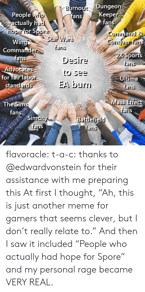 "Irs, Meme, and Saw: rnout Dunge  fans  Keep  fa  People yno  ctually h  nope  StarWars  Wingo  Coriciuer ar  Commafnde  TErris  Desire  Sports  aris  ranns  Advo  for fair lab  Ultima  EA burn  rainns  Mass Effect  The Sim  fans  rar  Si  rel  irs flavoracle:  t-a-c: thanks to @edwardvonstein for their assistance with me preparing this  At first I thought, ""Ah, this is just another meme for gamers that seems clever, but I don't really relate to.""  And then I saw it included ""People who actually had hope for Spore"" and my personal rage became VERY REAL."