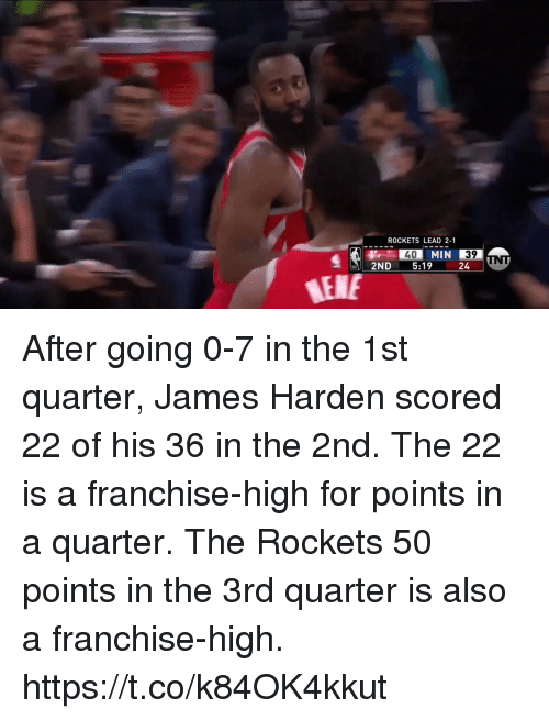Sizzle: ROCKETS LEAD 2-1  40  39  312ND 5:19  ENE After going 0-7 in the 1st quarter, James Harden scored 22 of his 36 in the 2nd. The 22 is a franchise-high for points in a quarter.   The Rockets 50 points in the 3rd quarter is also a franchise-high.   https://t.co/k84OK4kkut