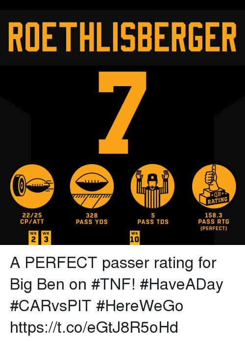 Memes, 🤖, and Att: ROETHLISBERGER  RATING  22/25  CP/ATT  328  PASS YDS  158.3  PASS RTG  [PERFECT)  PASS TDS  WKWK  WK  10 A PERFECT passer rating for Big Ben on #TNF! #HaveADay #CARvsPIT  #HereWeGo https://t.co/eGtJ8R5oHd