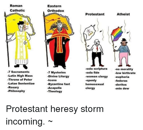 Dank, Fedora, and Protest: Roman  Catholic  -7 Sacraments  -Latin High Mass  -Throne of Peter  Latae Sententiae  Rosary  -Philosophy  Eastern  Orthodox  7 Mysteries  -Divine Liturgy  -Icons  -Byzantine fast  Acapella  -Theology  Atheist  Protestant  AM  -sola scriptura  -no morality  sola fide  -low birthrate  -women clergy  -euphoria  -openly  -fedoras  homosexual  -doritos  clergy  -mtn dew. Protestant heresy storm incoming. ~Μιχαηλ