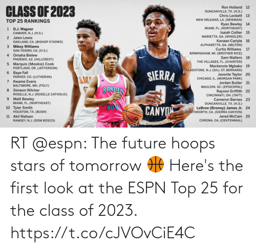 Espn, Future, and Memes: RT @espn: The future hoops stars of tomorrow 🏀  Here's the first look at the ESPN Top 25 for the class of 2023. https://t.co/cJVOvCiE4C