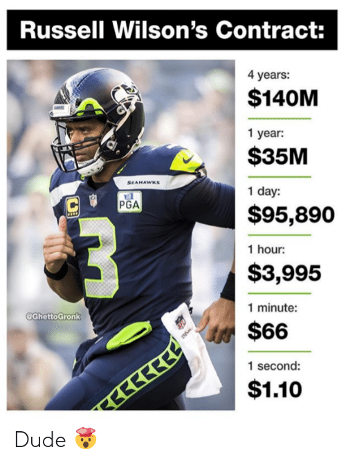 Dude, Nfl, and Seahawks: Russell Wilson's Contract:  4 years:  $140M  1 year:  $35M  1 day:  $95,890  SEAHAWks  PGA  1 hour:  $3,995  1 minute:  @GhettoGronk  $66  1 second:  $1.10 Dude 🤯