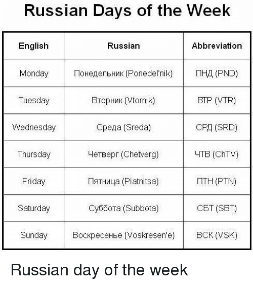 Russian Days of the Week English Monday Tuesday Wednesday Thursday ...