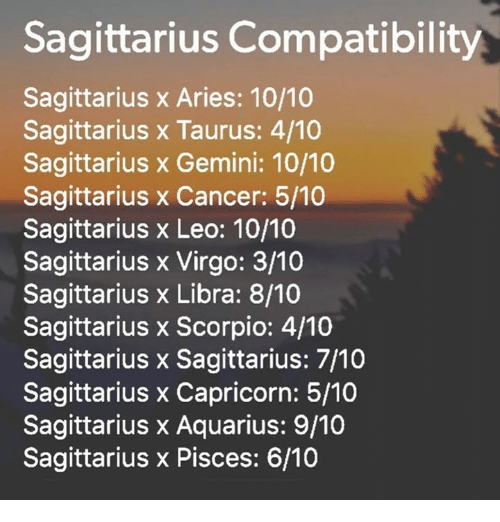 sagittarius dating cancer