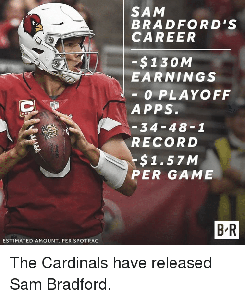 Apps, Cardinals, and Game: SAM  BRADFORD'S  CAREER  -$130M  EARNINGS  0 PLAYOFF  APPS  -34 48-1  RECORD  $1.57 M  PER GAME  B R  ESTIMATED AMOUNT, PER SPOTRAC The Cardinals have released Sam Bradford.
