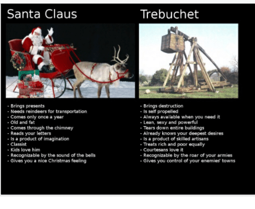 Christmas, Lean, and Love: Santa Claus  Trebuchet  Brings presents  - Needs reindeers for transportation  Comes only once a year  - Old and fat  Brings destruction  Is self propelled  - Always available when you need it  - Lean, sexy and powerful  - Tears down entire buildings  Comes through the chimney  - Reads your letters  -Is a product of imagination  Already knows your deepest desires  -Is a product of skilled artisans  Treats rich and poor equally  -Courtesans love it  -Recognizable by the roar of your armies  Gives you control of your enemies towns  Classist  - Kids love him  - Recognizable by the sound of the bells  Gives you a nice Christmas feeling
